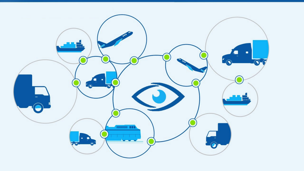 Supply Chain Visibility Main picture